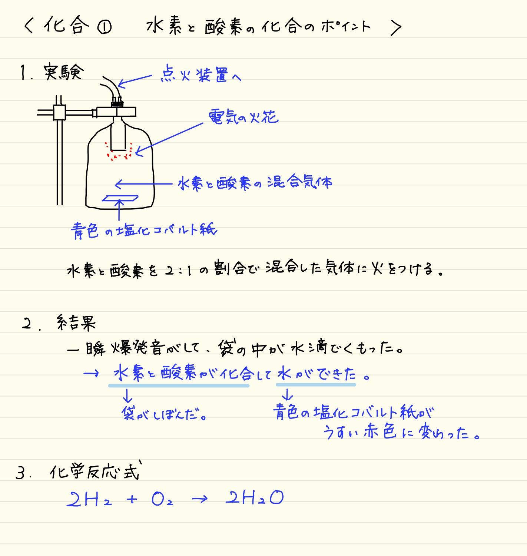 ナトリウム 炭酸 化学式 水素